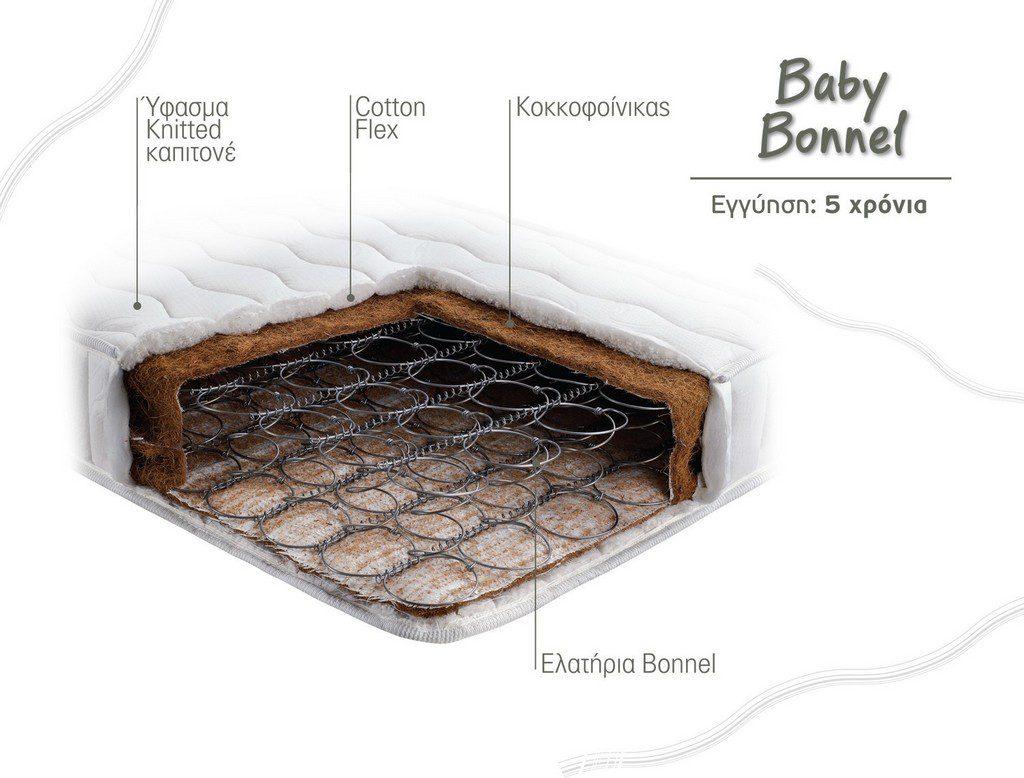 Παιδικό Στρώμα Baby Bonnel Linea Strom Τομή
