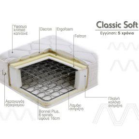 Στρώμα Classic Soft Τομή Υλικά