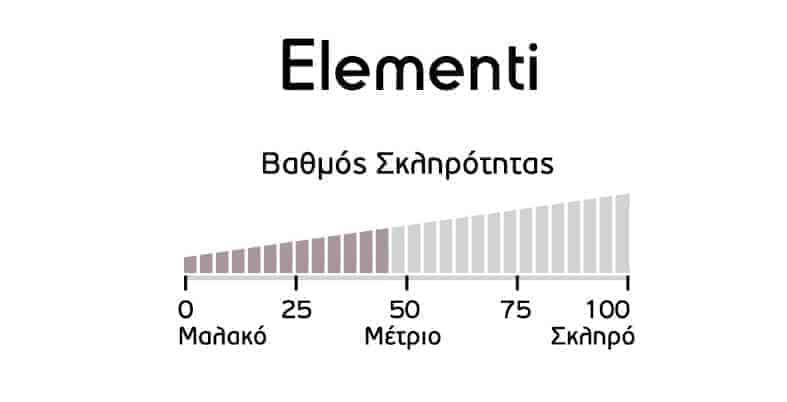 Στρώμα Elementi Linea Strom Βαθμός Σκληρότητας