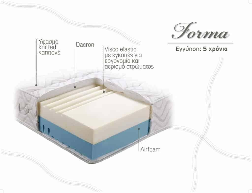 Στρώμα Forma Linea Strom