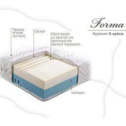 Στρώμα Forma Linea Strom Τομή Υλικά
