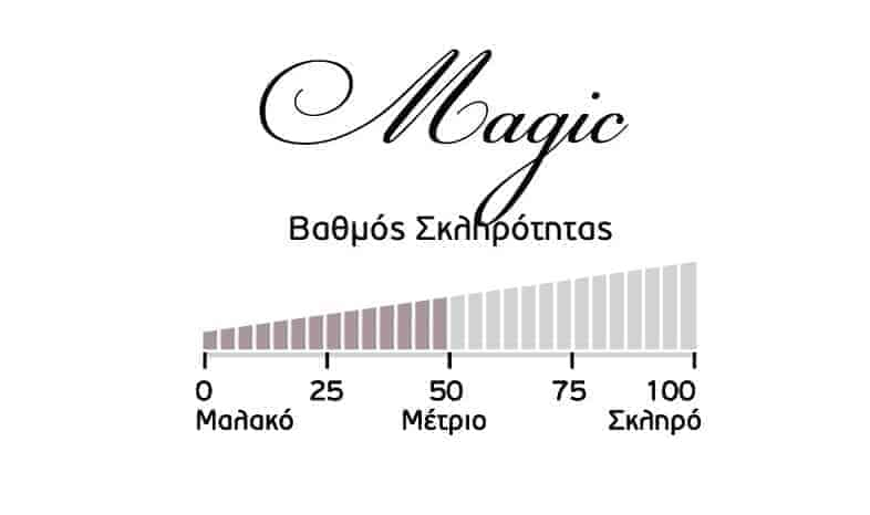 Στρώμα Magic Linea Strom Βαθμός Σκληρότητας