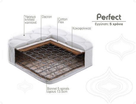 Στρώμα Perfect Linea Strom Τομή Υλικά