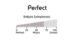 Στρώμα Perfect Linea Strom Βαθμός Σκληρότητας