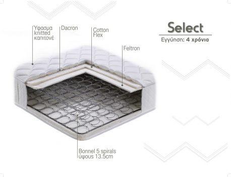 Στρώμα Select Linea Strom Τομή Υλικά