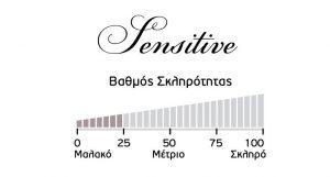 Στρώμα Sensitive Linea Strom Βαθμός Σκληρότητας