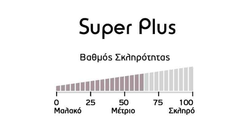 Στρώμα Super Plus Linea Strom Βαθμός Σκληρότητας