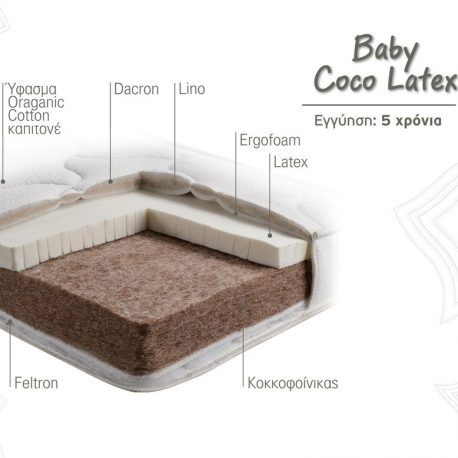 Βρεφικό Στρώμα Baby Coco Latex Linea Strom Τομή