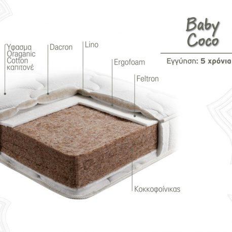 Βρεφικό Στρώμα Baby Coco Linea Strom Τομή