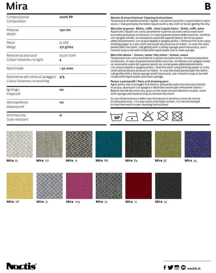 mira fabrics cat b noctis