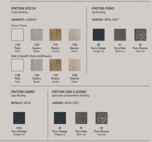 Μπουφές Stratos Target Point - Χρώματα