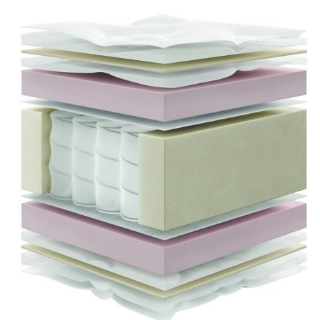 Στρώμα Deluxe Pocket Spring Foam